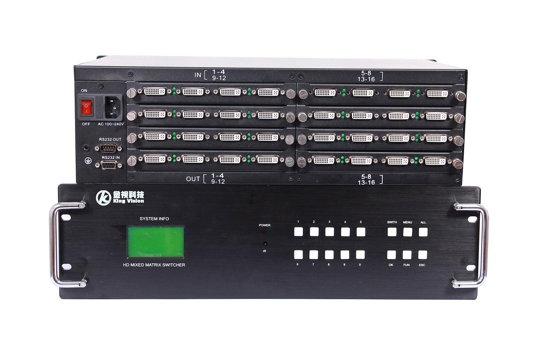 插卡式DVI高清视频矩阵-