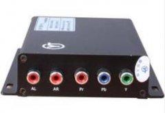 SDI光端机有哪些信号接口?